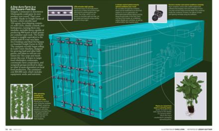 Innovación: Cómo cultivar productos frescos en un barco