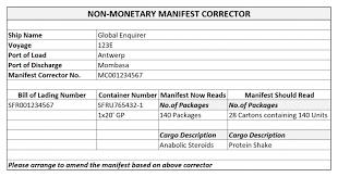 ¿Qué es un manifiesto de carga en la industria naviera ?