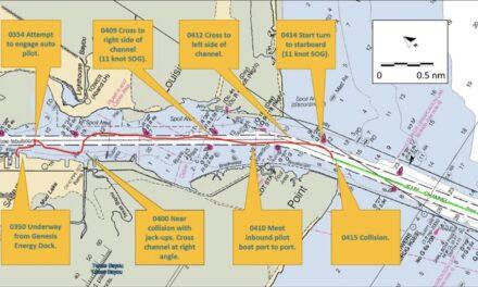 NTSB: Una dirección errática (pero no el alcohol) provocó la colisión del paso de Sabine en 2019