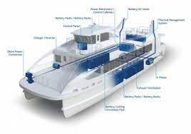 Freudenberg: Las baterías de Xalt Energy impulsarán el primer ferry totalmente eléctrico de Nueva Zelanda