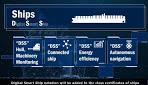 ClassNK lanza el servicio «Innovation Endorsement» para certificar tecnología innovadora