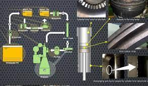 ClassNK publica un póster a bordo en el que se describen los problemas más comunes y las medidas recomendadas cuando se utiliza fuel-oil de cumplimiento.