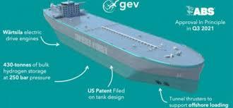 GEV obtiene una subvención de hidrógeno renovable en WA